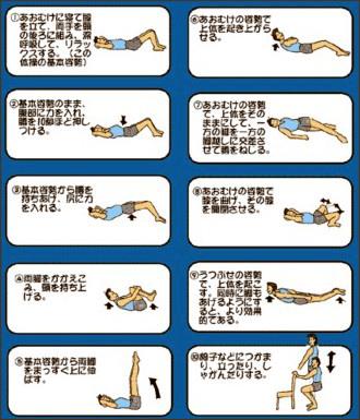 圧迫 禁忌 腰椎 骨折